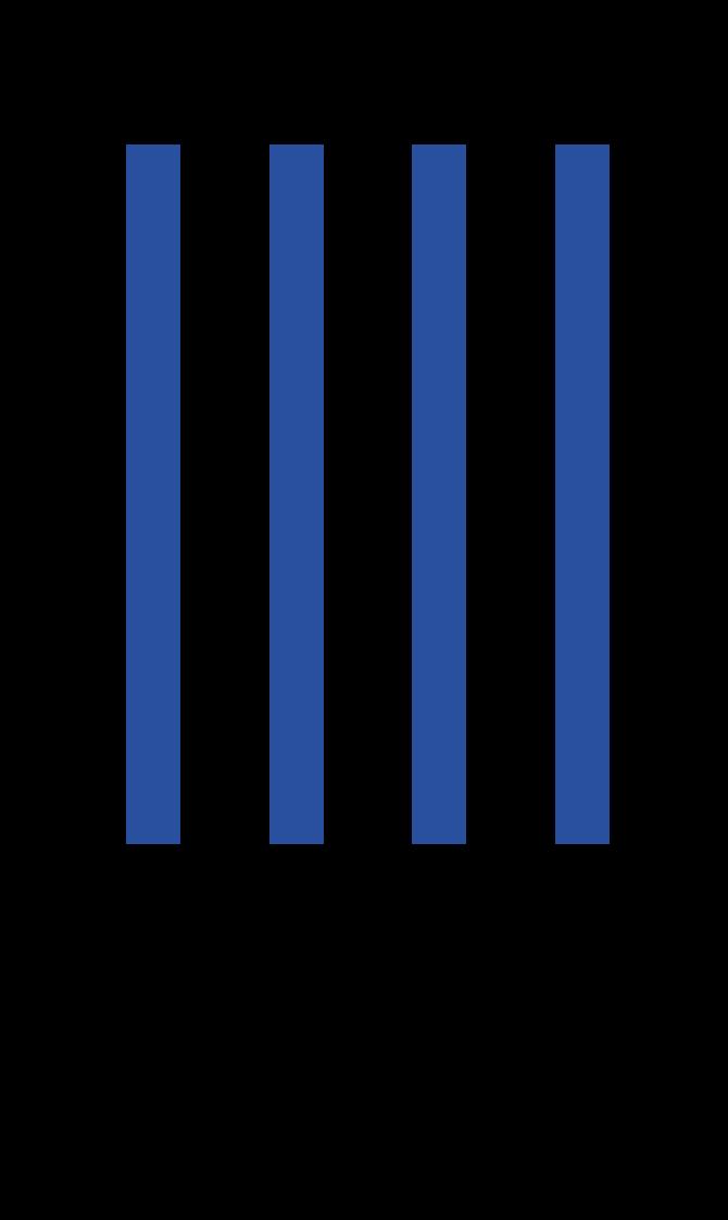 The Blue Four