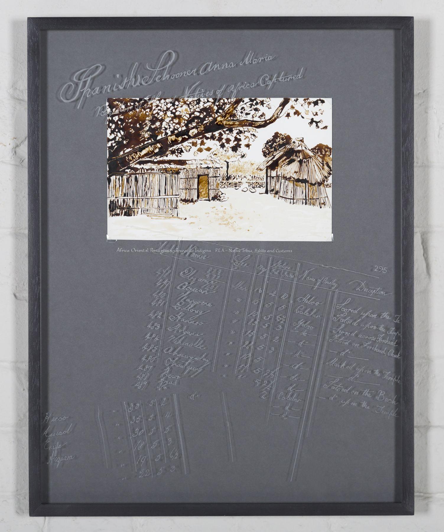 Postcard - Povoacao Indigina,