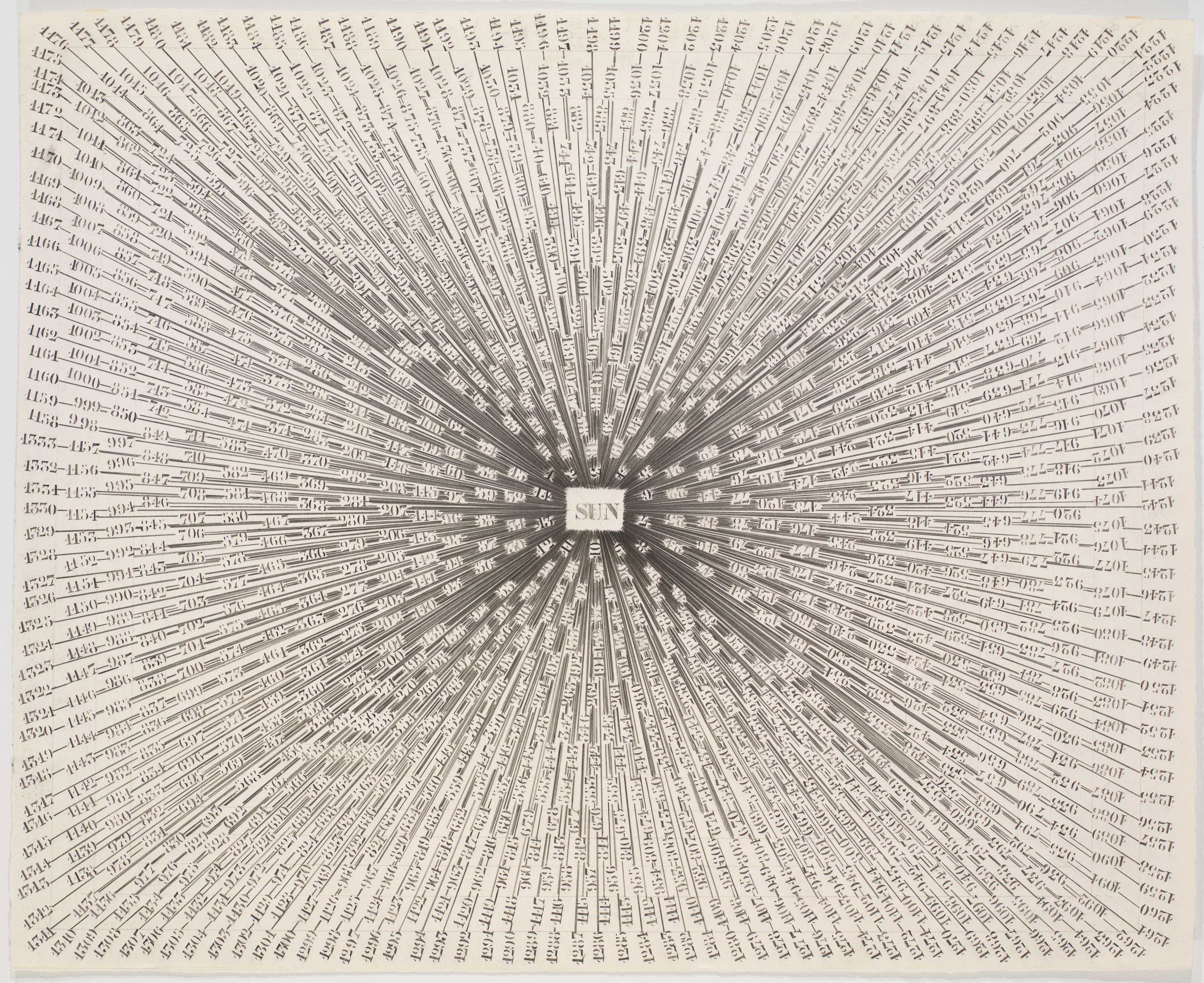Luis Camnitzer, Infinite Rays of The Sun, 1975-1978