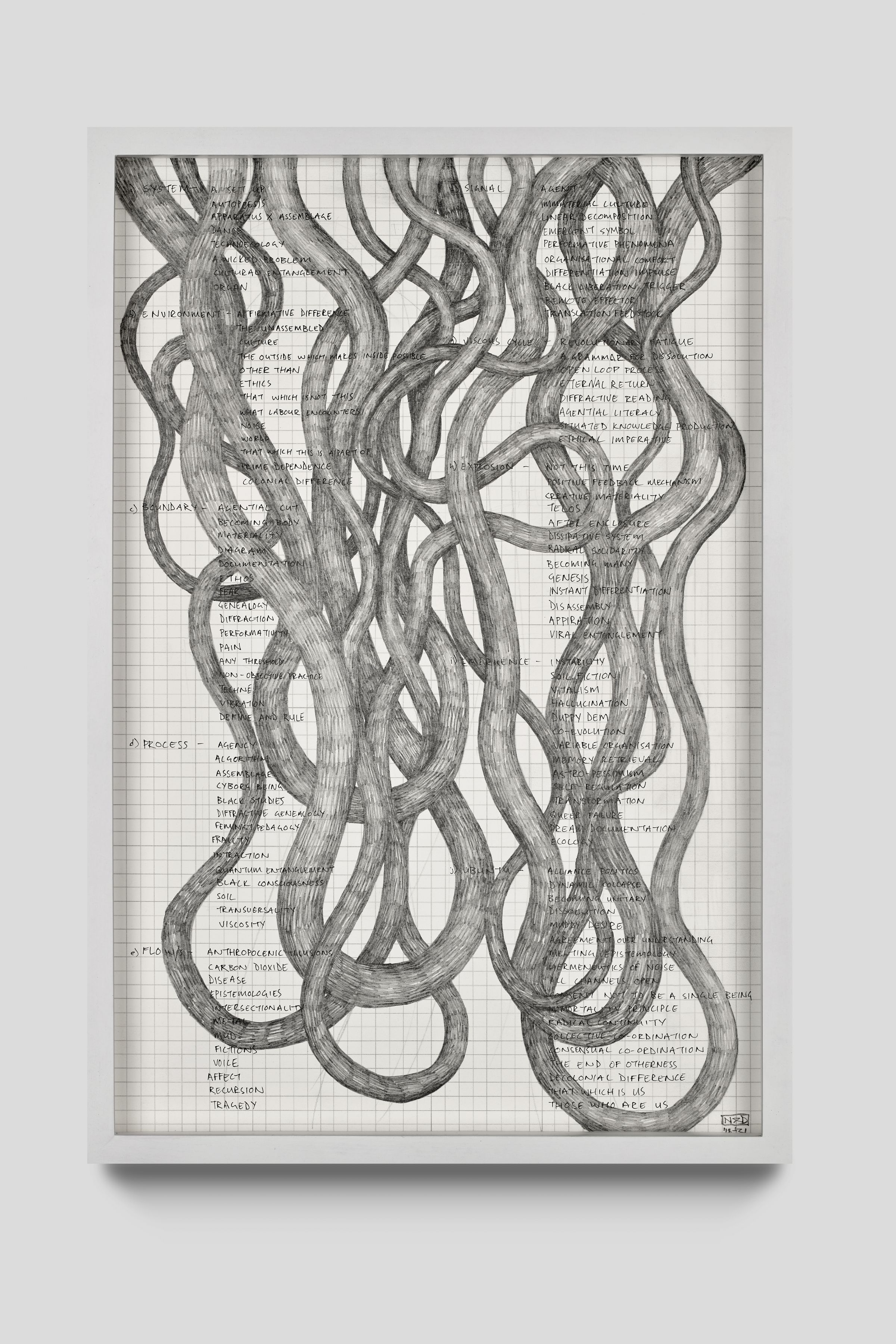 systems vocab artwork