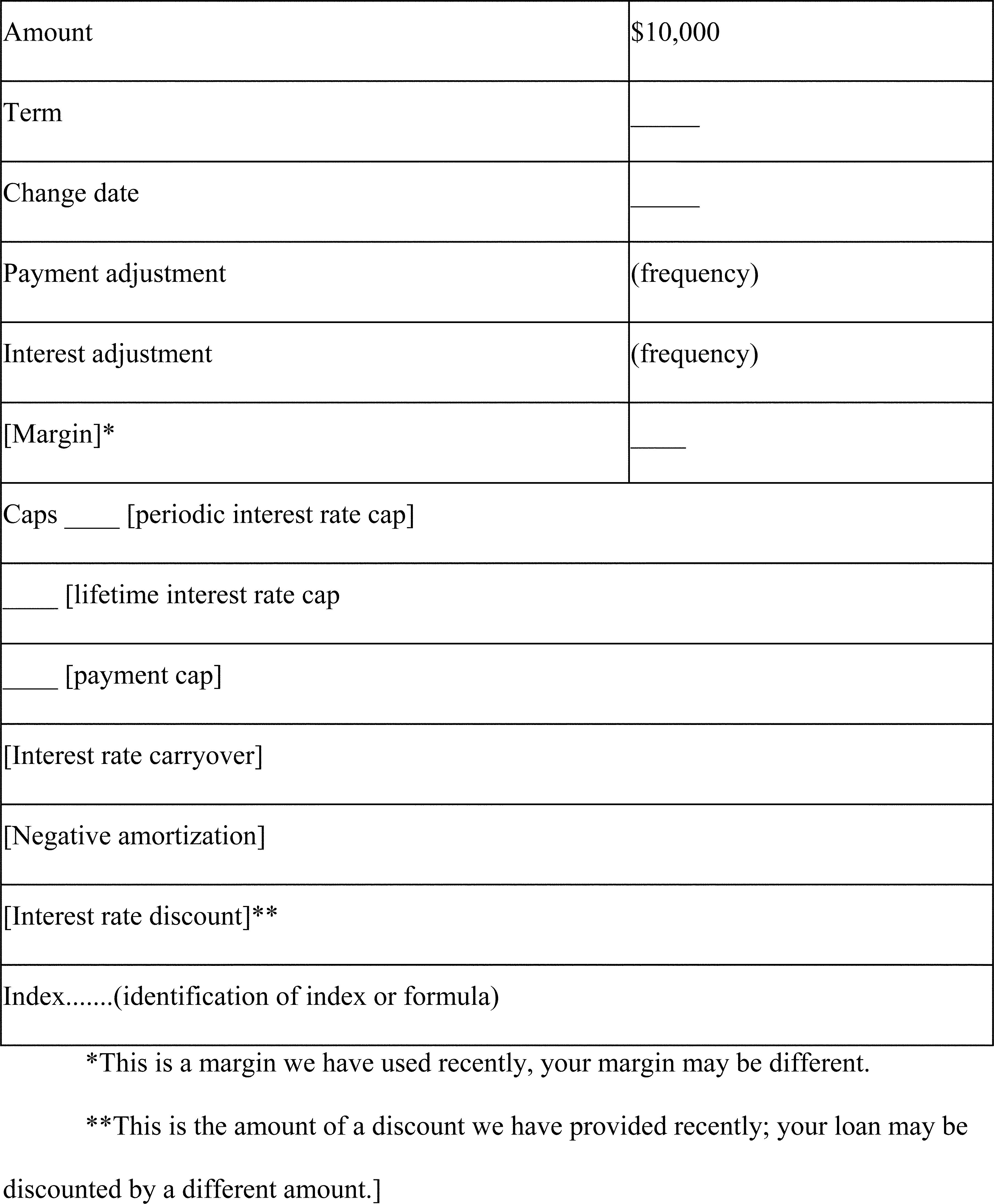 essay government regulation