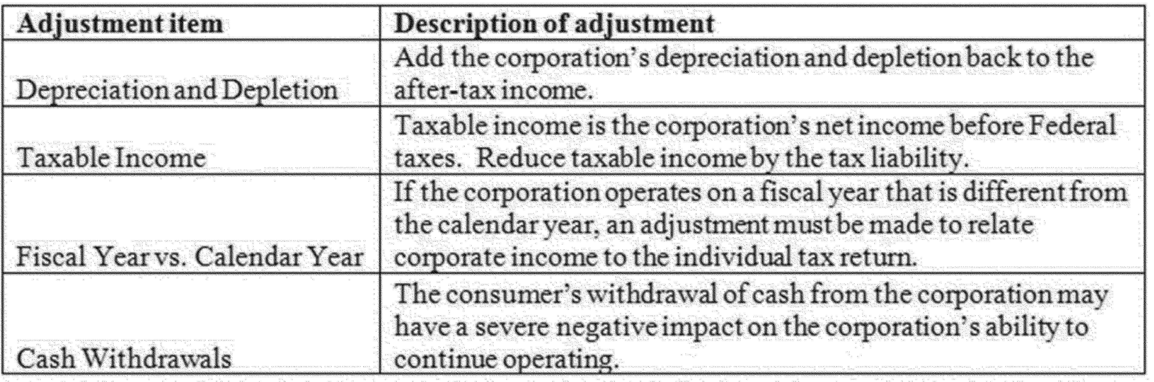 Appendix q to part 1026 to 12 cfr 1026 eregulations falaconquin