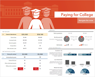 201204_cfpb_students_payingforcollege