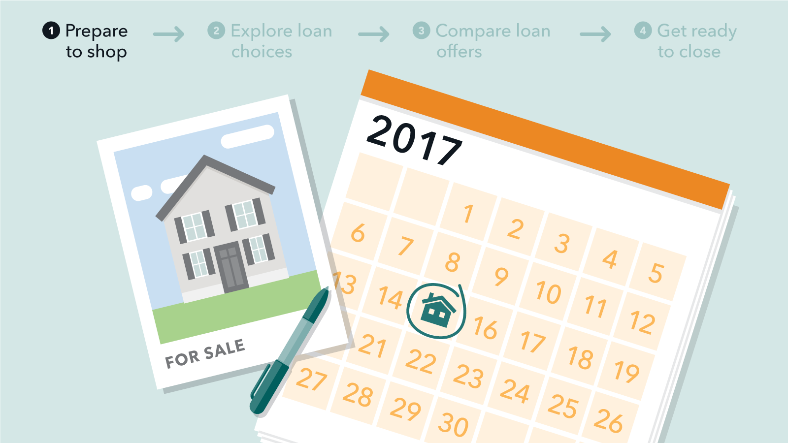 201612 - Homebuyers Blog 1 - OaH