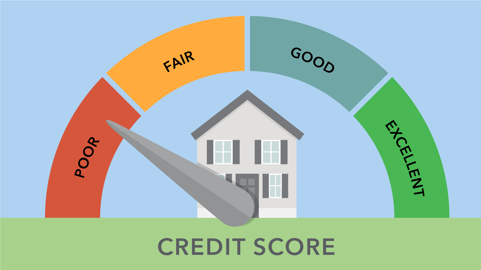 Bad Credit vs. No Credit