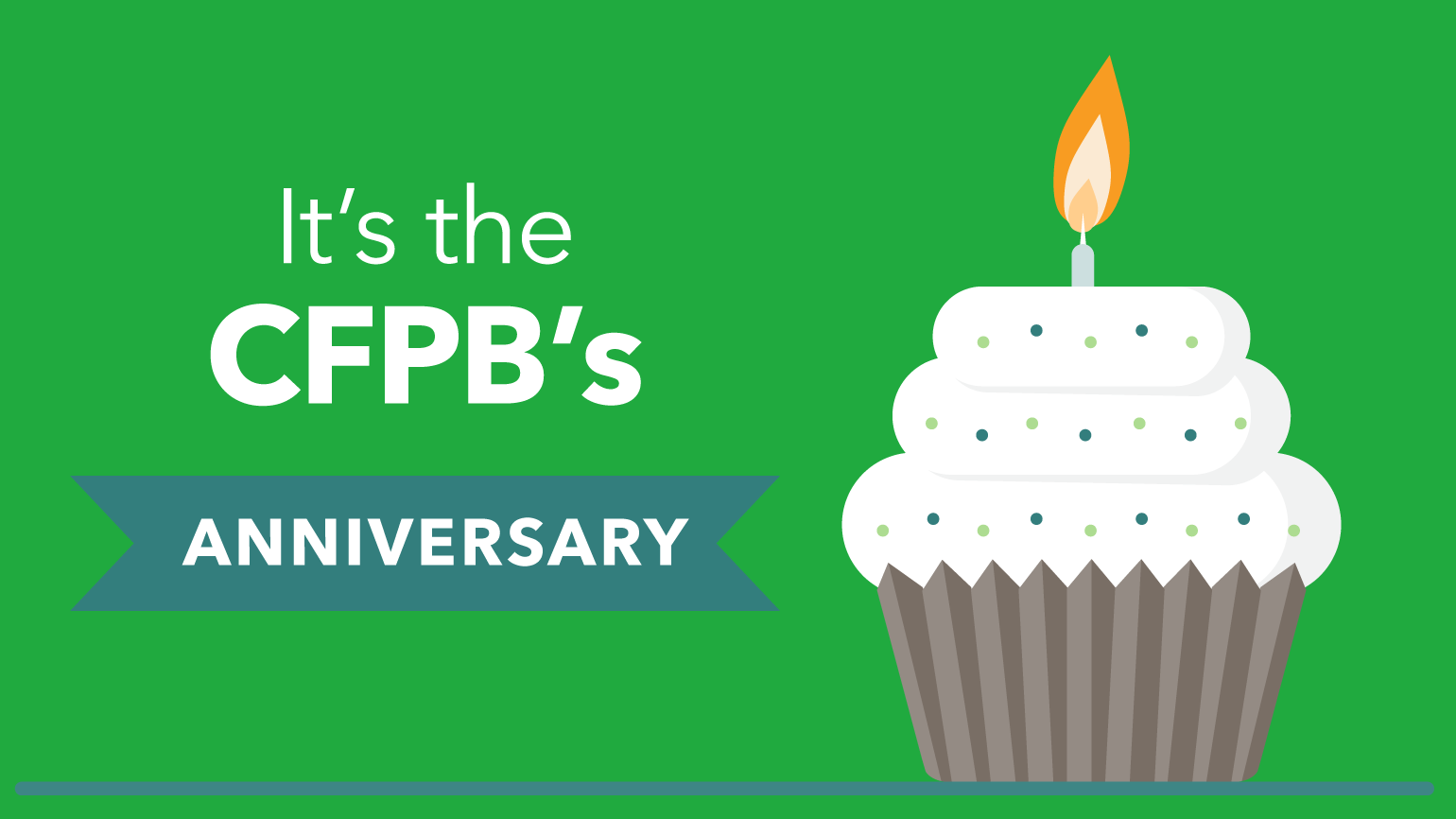 It's the CFPB's anniversary
