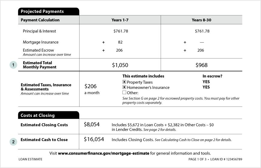 KBYO disclosure form sample