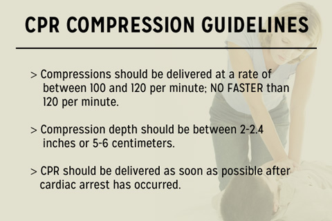 2015 CPR compression guide
