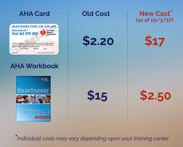 Explanation of the AHA Card and Workbook price changes
