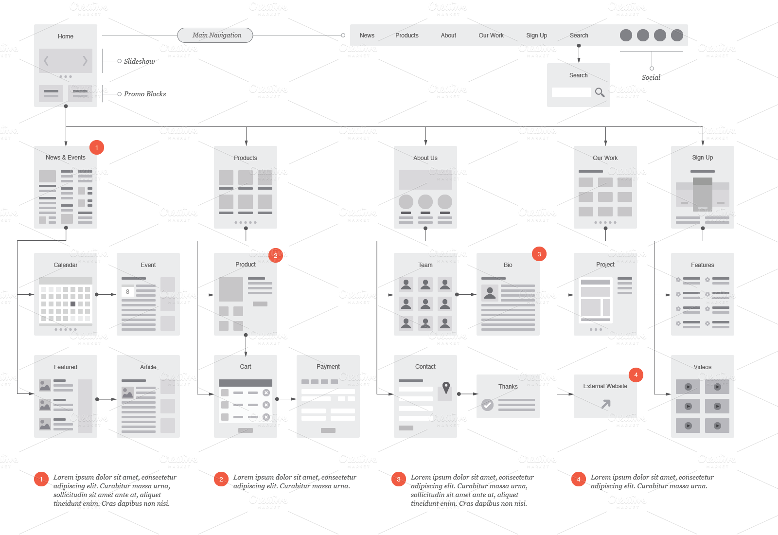 Website Flowcharts and Site Maps AI ~ Product Mockups on ...