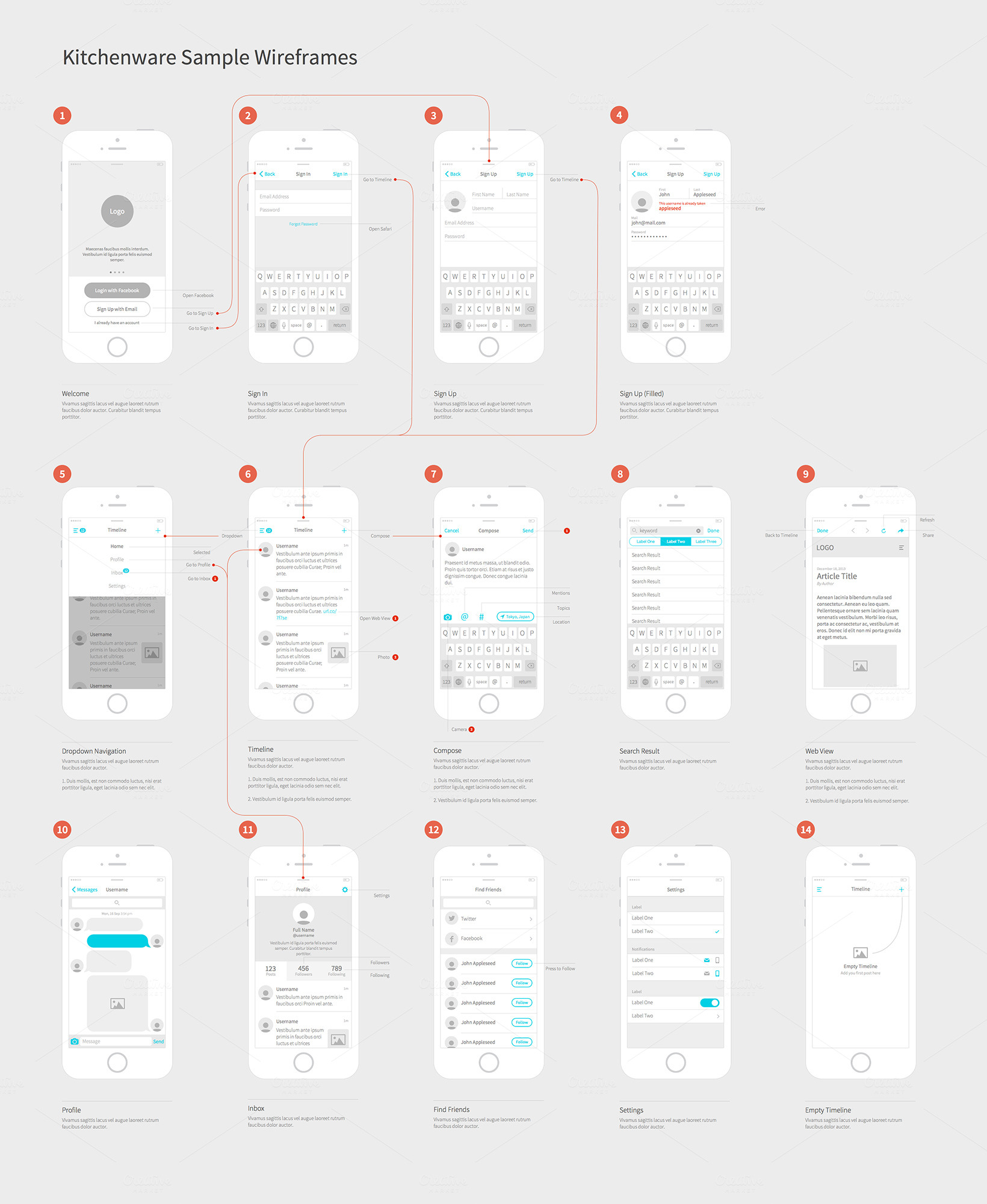 Wireframe: 1000+ Images About Wireframes On Pinterest