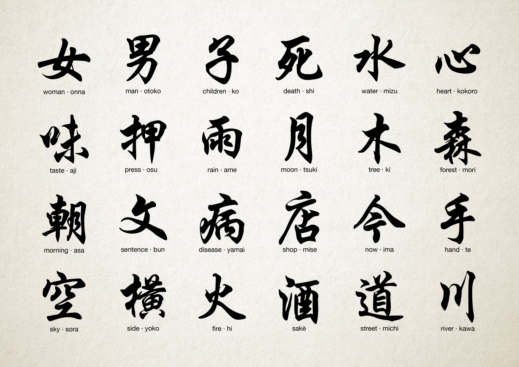 japanese kanji icons icons on creative market