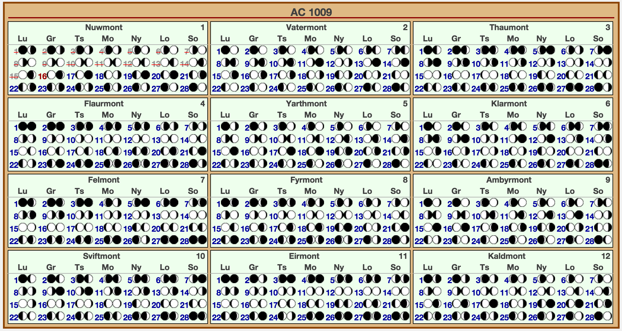 Faerun Calendar.Community Forums Script Event Tracking For The Aaron S Mystara