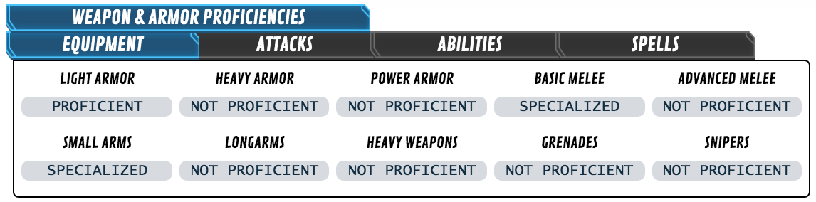 Community Forums: Starfinder Weapon Specialization/Other
