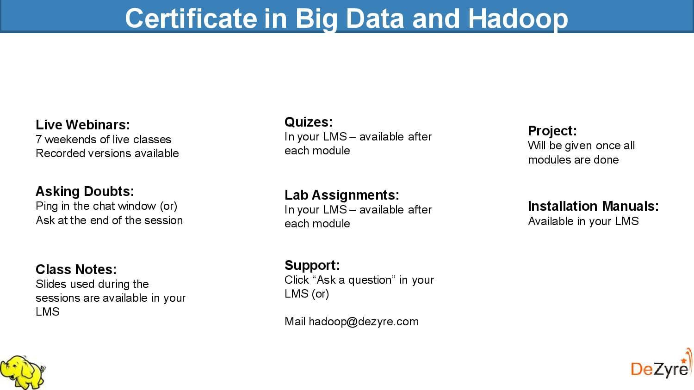 Hadoop Component Hdfs Hadoop Online Course