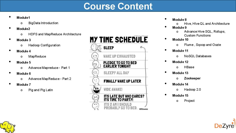Hadoop Component Zookeeper, Online Hadoop Course