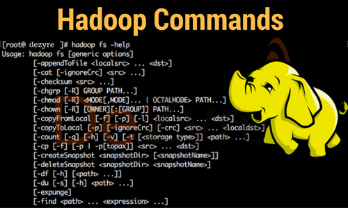 Hadoop fs Commands Tutorial