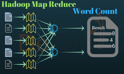 MapReduce WordCount Example
