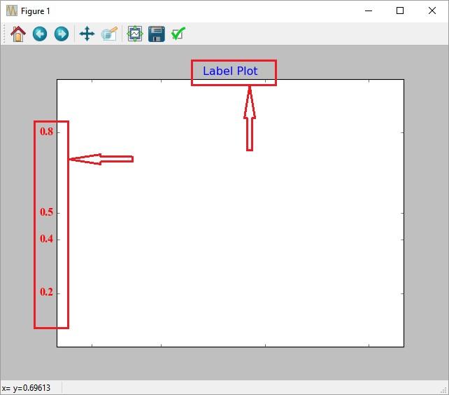MatPlotLib Tutorial- Histograms, Line & Scatter Plots