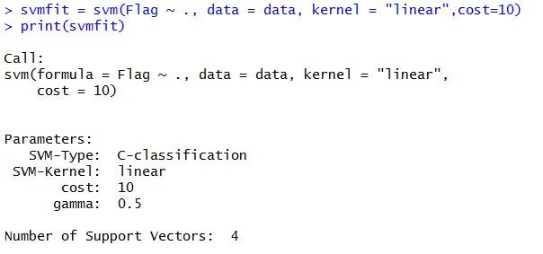 Support Vector Machine Tutorial (SVM)