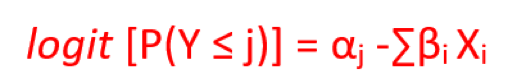 Ordinal Regression Analysis Equation