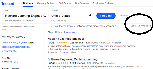 Open Machine Learning Jobs on Indeed.com