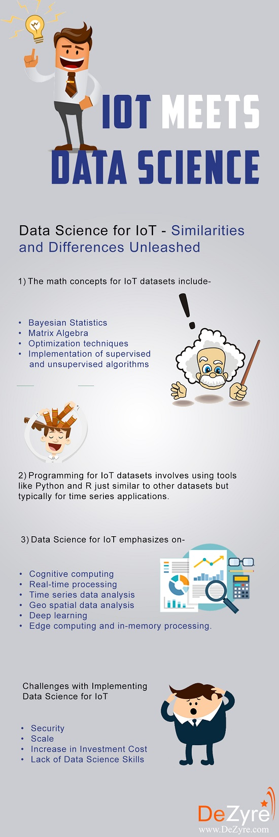 Big Data IoT Data Science