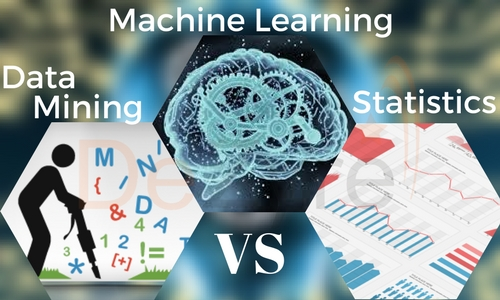 Difference between Machine Learning, Statistics and Data Mining
