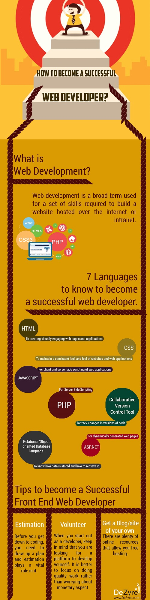 How to become a successful web developer