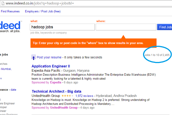 Big Data Hadoop Jobs on Indeed