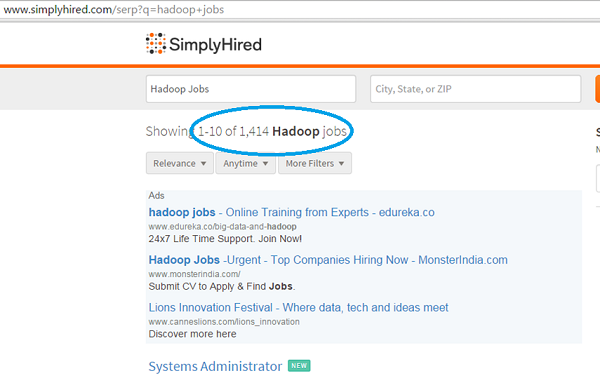 Big Data Hadoop Jobs on SimplyHired