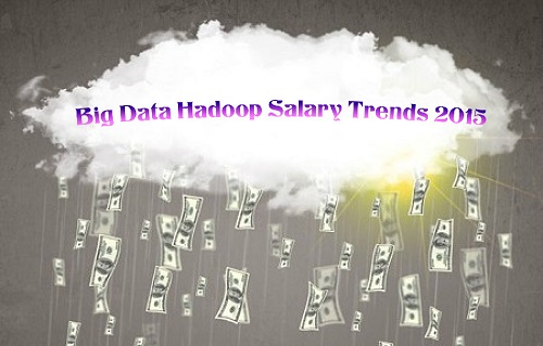 Big Data Hadoop Salary Trends 2015