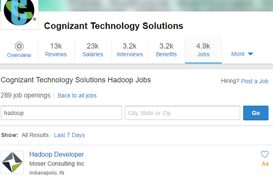 hadoop jobs at cognizant