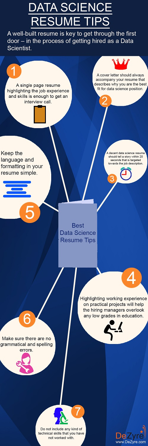 Resume Tips For Creating A Great Data Science Resume  Data Scientist Resume