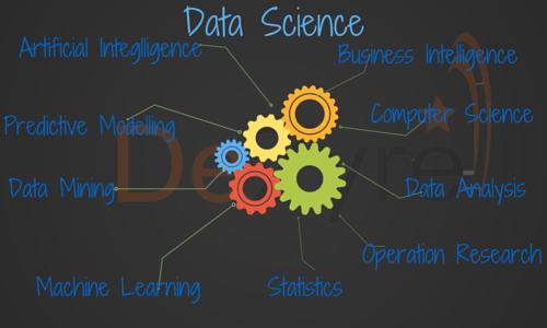 Data Science Compared With Different Analytics Disciplines