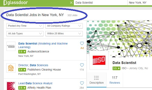 Data Scientist Jobs in New York