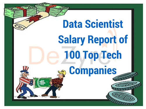 Data Scientist Salary for 2016