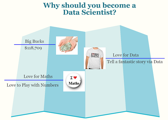 Why should you become a Data Scientist