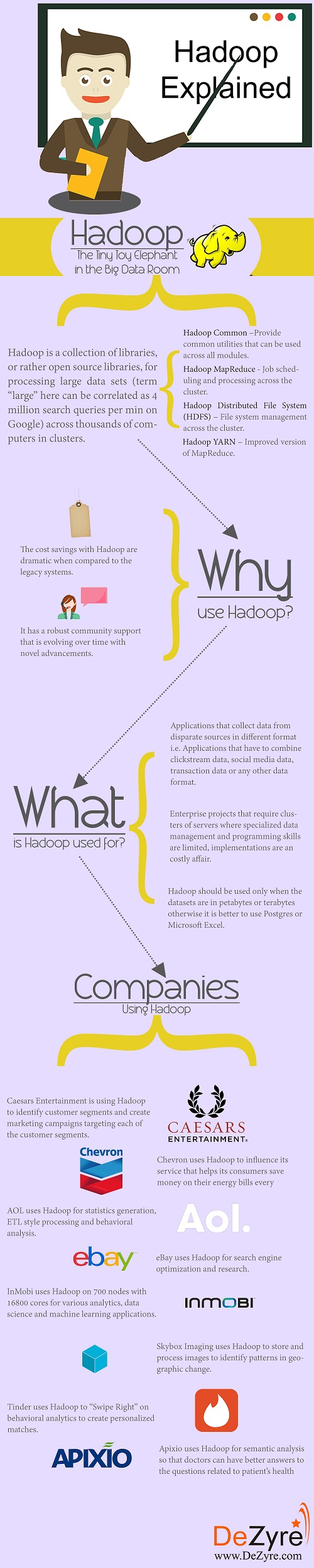Hadoop Explained What is Hadoop used for