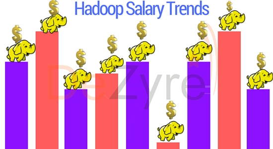 Hadoop Jobs Salary Trends in India