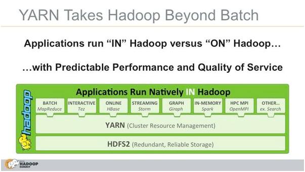 Difference between hadoop 1 and hadoop 2