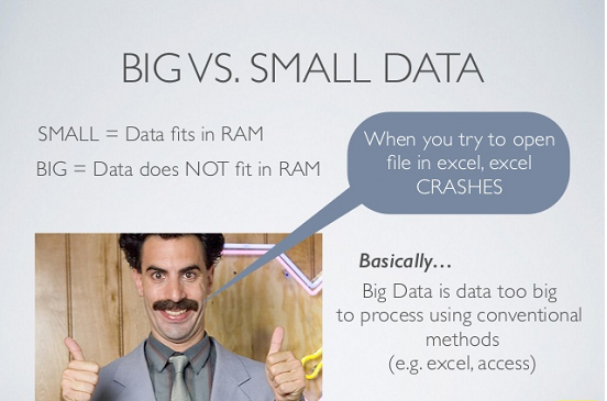 Too big for Excel is not Big Data