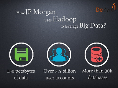 How JPMorgan uses Hadoop to leverage Big Data Analytics?