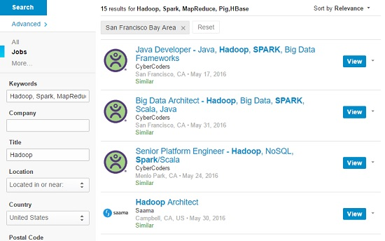 Hadoop Jobs on Linkedin