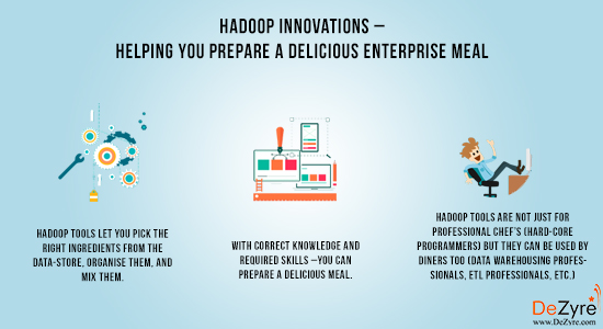 Big Data Hadoop Innovations