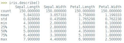 Working with Iris Dataset in Python Language