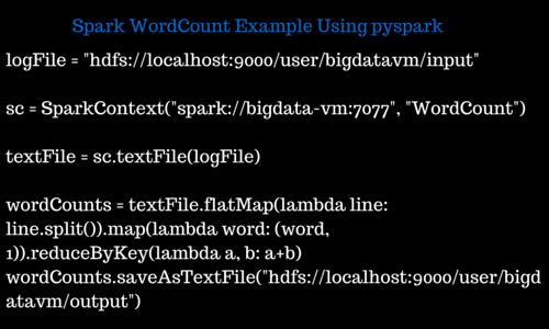 Spark MapReduce Example-Wordcount Program in Spark