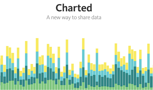 Charted Data Visualization Examples