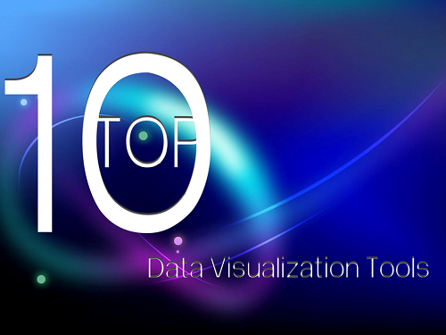 Data visualization tools