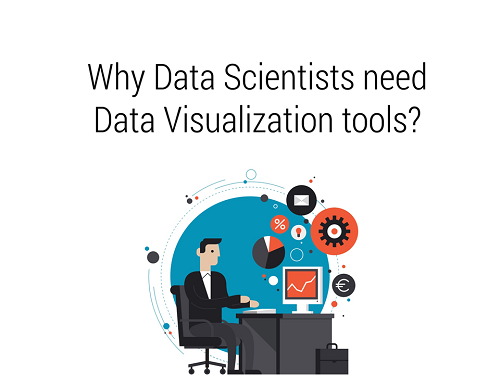 Data Visualization - A Must Have Skill for Data Scientists